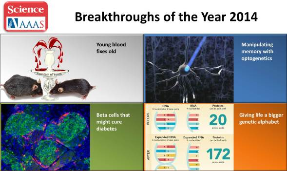 NIH-funded AAAS/Science Editors' Choice for 2014 Breakthroughs of the Year